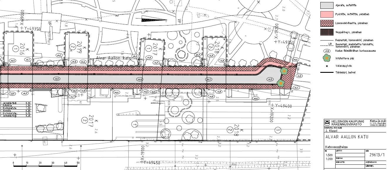 Alvar Aallon katu