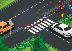Oikealle kääntyvä autoilija tarkkailee vasemmalta tulevija autoja ja unohtaa oikealta tulevan pyörän. Kuva: Liikenneturva/kirjoittajan muokkaama