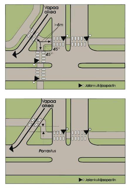 Vapaa oikea tietää jyrkkiä mutkia pyörätielle. Kuva: Liikennevirasto