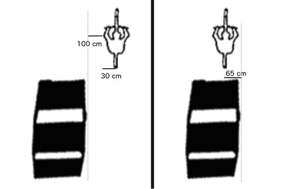 Vasemmalla turvallinen ohitus, oikealla Vaasantien onnettomuus. Pyöräilijän suhteellinen sijainti eroaa 195 cm.